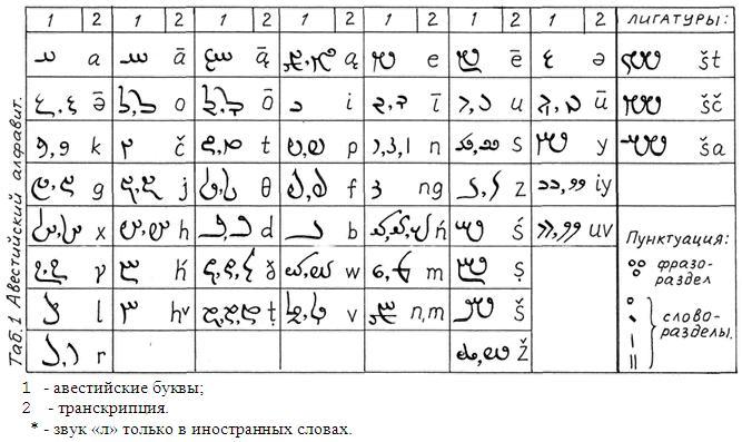 19-я буква греческого алфавита 3 буквы ответ - фото 8